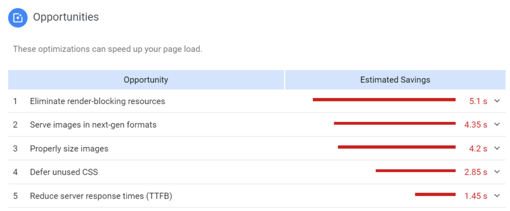Example of a Google Pagespeed Insight report for an accountant website